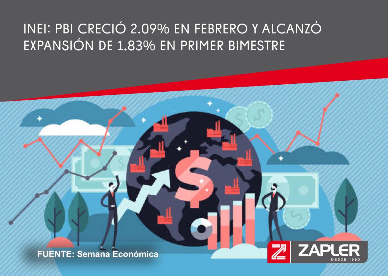 INEI: PBI creció 2.09% en febrero y alcanzó expansión de 1.83% en primer bimestre